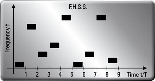 F.H.S.S.tabla