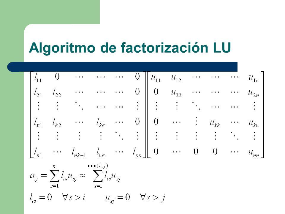 Algoritmo-Factorización-LU-Blog HostDime (Tomado de internet)